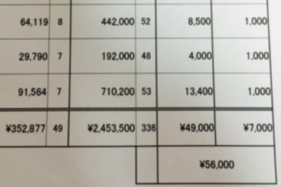 任意整理の返済計画表
